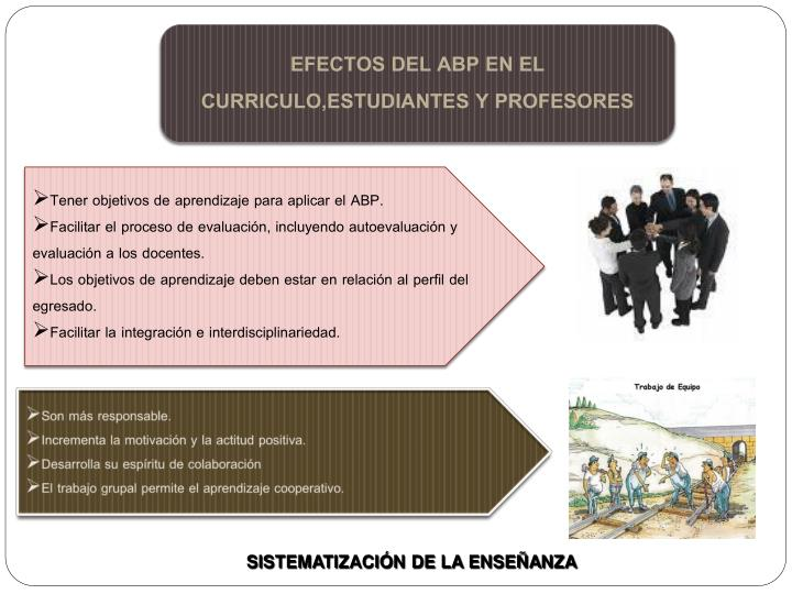 EFECTOS DEL ABP EN EL CURRICULO,ESTUDIANTES Y PROFESORES