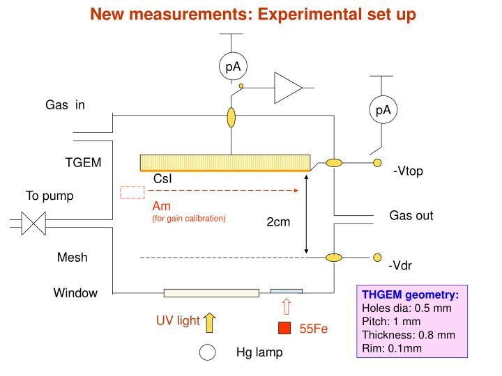 New measurements: Experimental set up