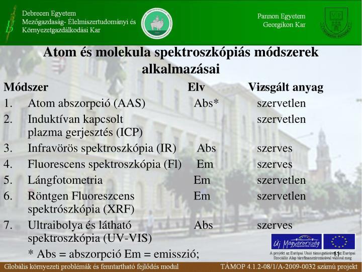 Atom és molekula spektroszkópiás módszerek alkalmazásai