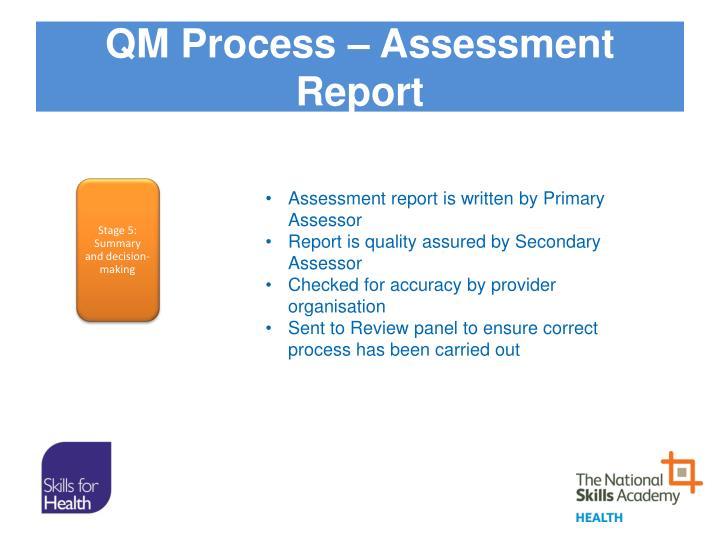 QM Process –