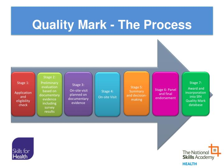 Quality Mark - The Process
