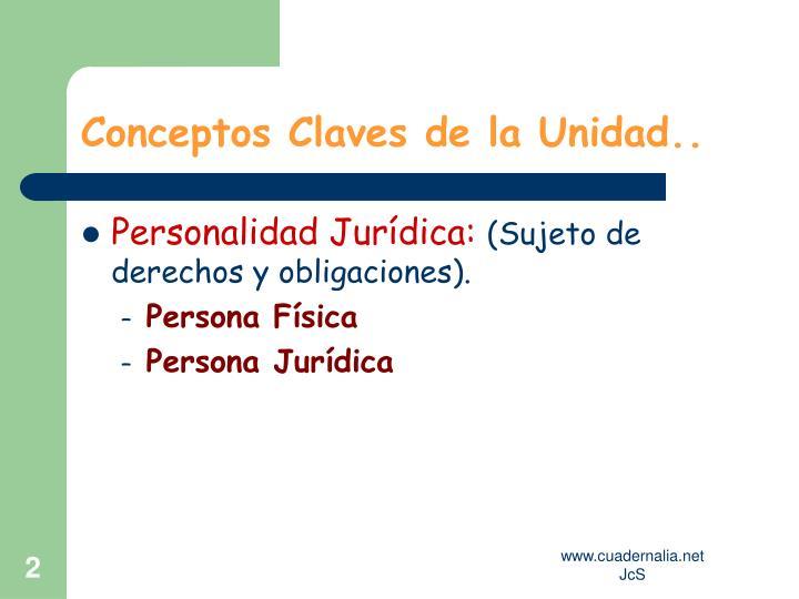 Conceptos Claves de la Unidad..