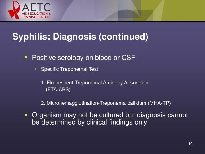 Non specific urethritis azithromycin for chlamydia