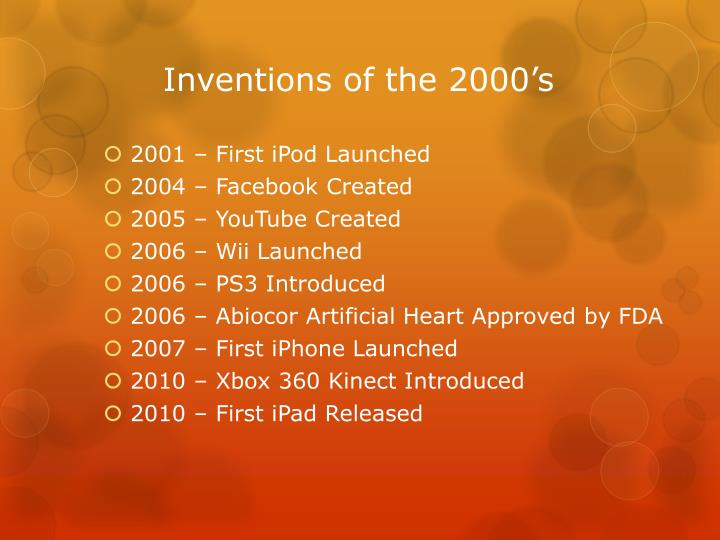 Inventions of the