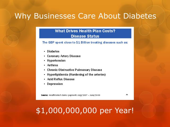 Why Businesses Care About Diabetes