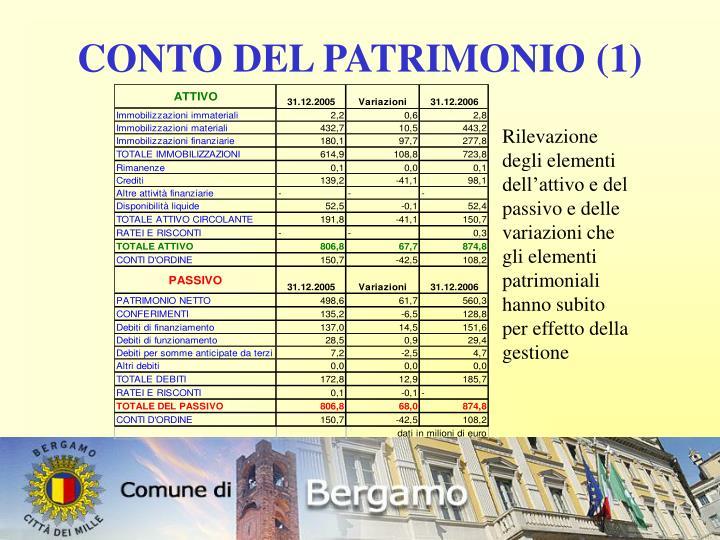 CONTO DEL PATRIMONIO (1)