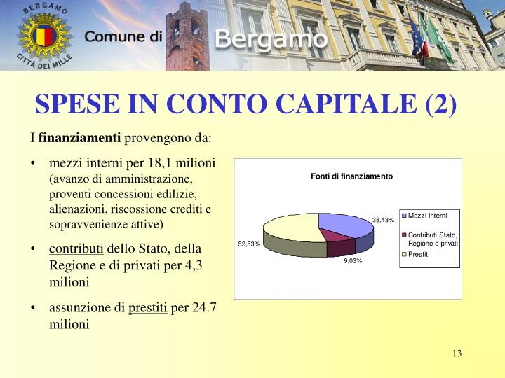 SPESE IN CONTO CAPITALE (2)
