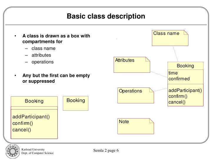 A class is drawn as a box with compartments for