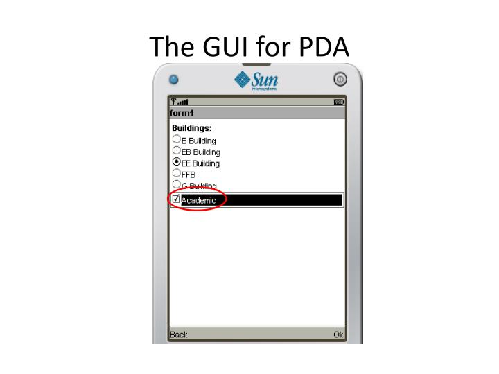 The GUI for PDA