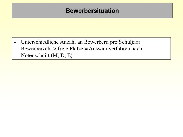 Bewerbersituation