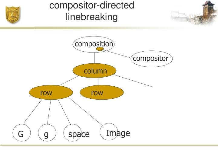 compositor-directed linebreaking