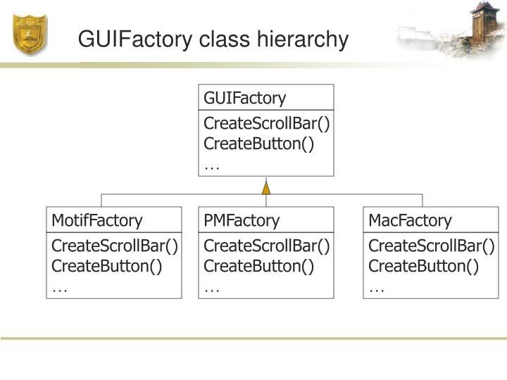 GUIFactory