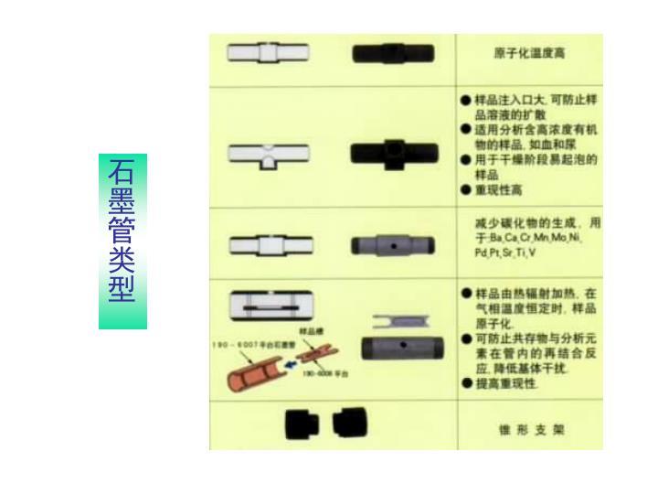 石墨管类型