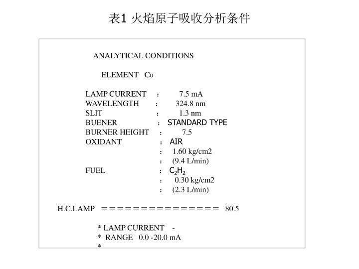 ANALYTICAL CONDITIONS