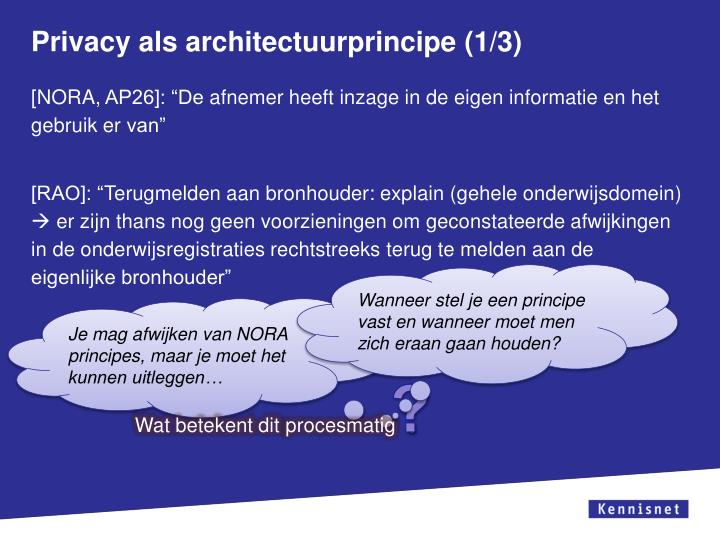 Privacy als architectuurprincipe (1/3)