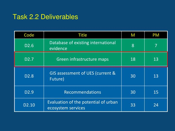 Task 2.2 Deliverables