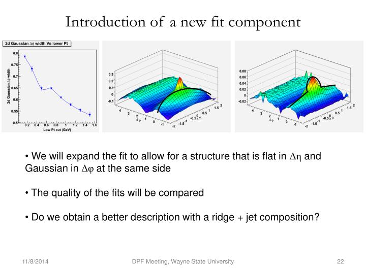 Introduction of a new fit component