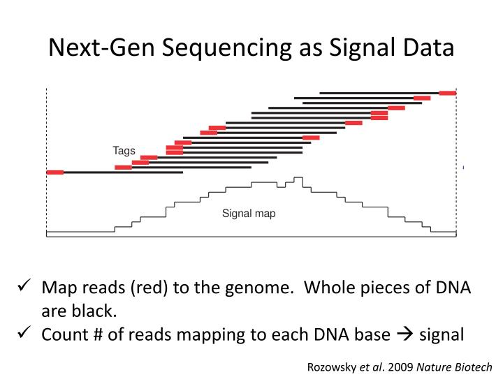 Next gen sequencing as signal data