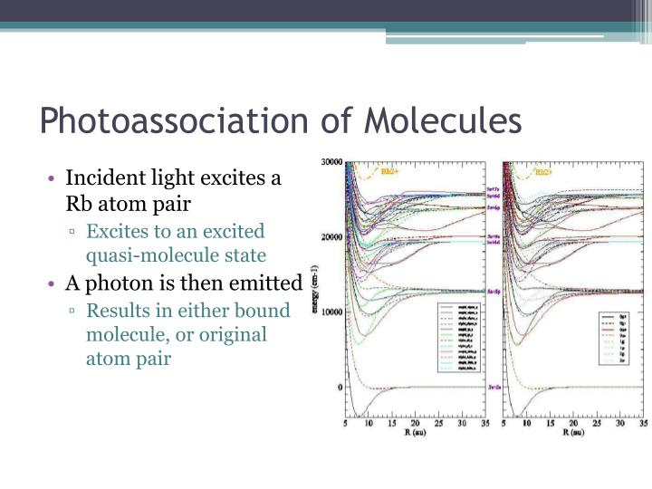Incident light excites a Rb atom pair