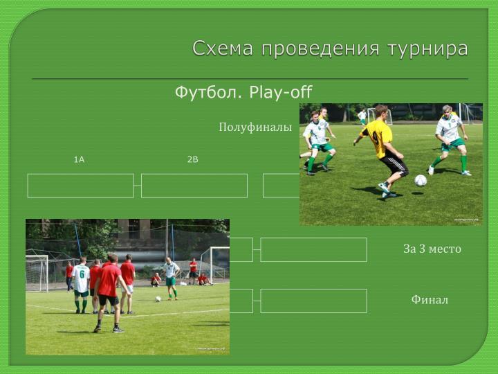 Схема проведения турнира