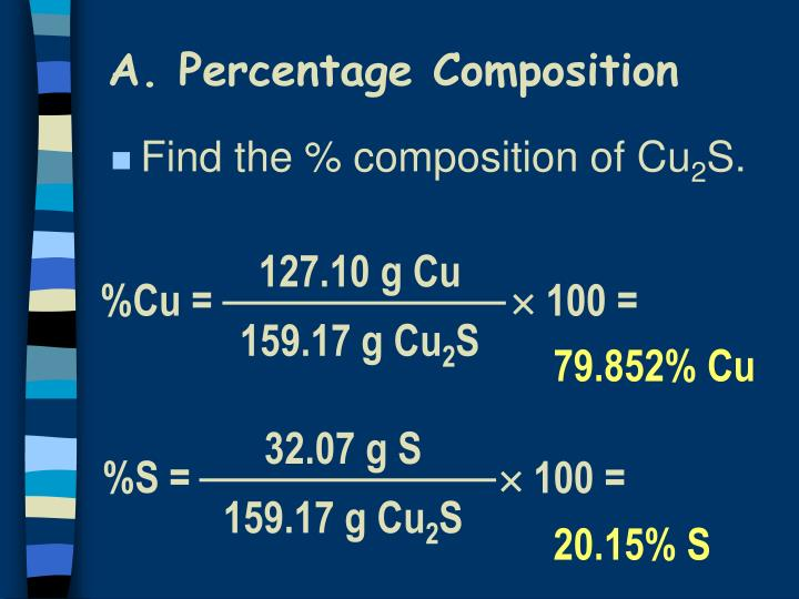 A percentage composition1