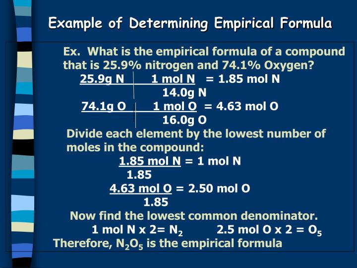 Example of Determining Empirical Formula