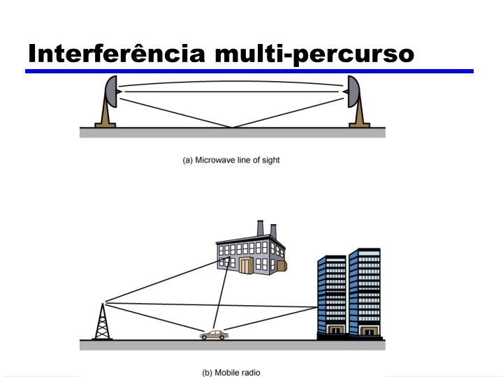 Interferência multi-percurso