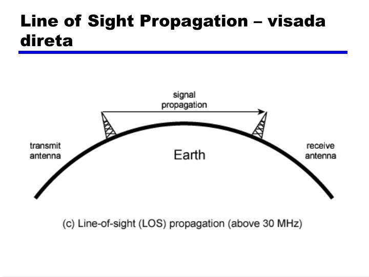 Line of Sight Propagation – visada direta