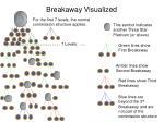 breakaway visualized