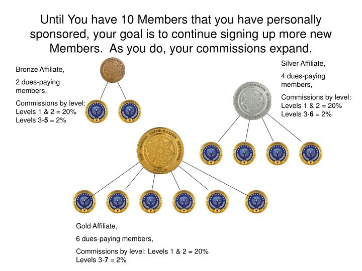 Until You have 10 Members that you have personally sponsored, your goal is to continue signing up more new Members.  As you do, your commissions expand.
