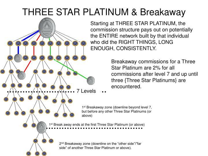 THREE STAR PLATINUM & Breakaway