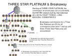 three star platinum breakaway