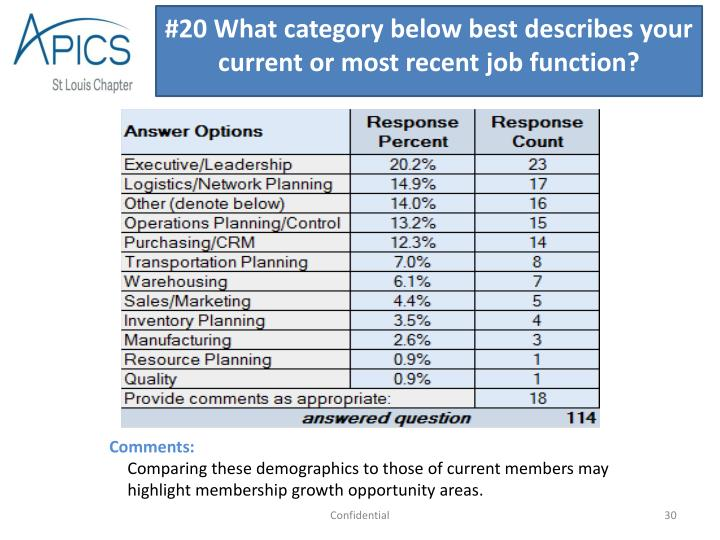 #20 What category below best describes your current or most recent job function?