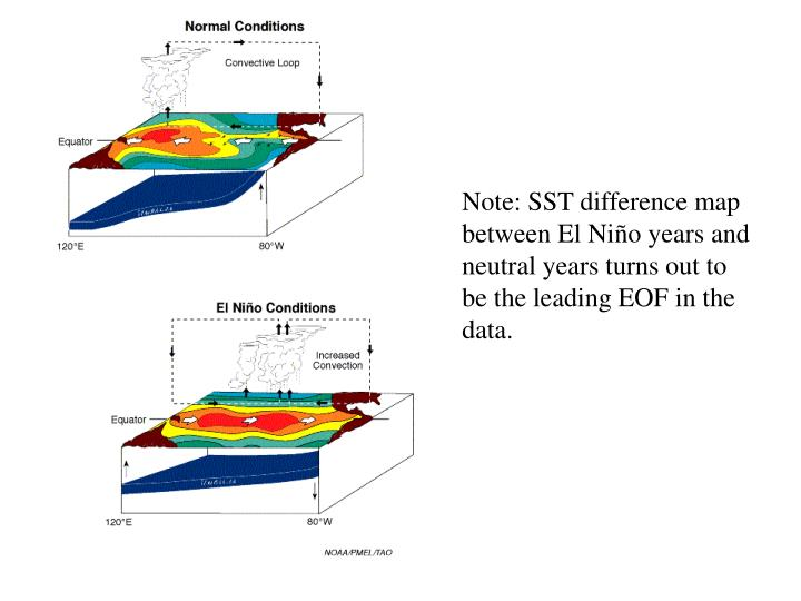 Note: SST difference map between El Ni