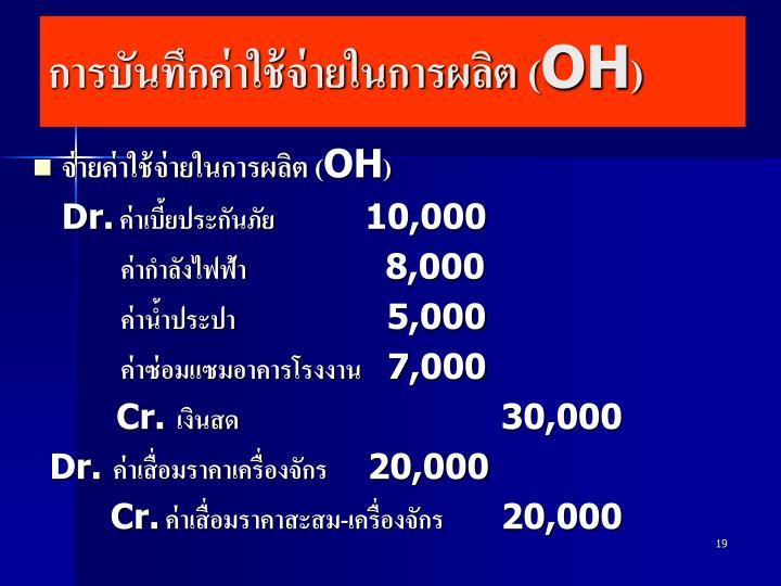 การบันทึกค่าใช้จ่ายในการผลิต (