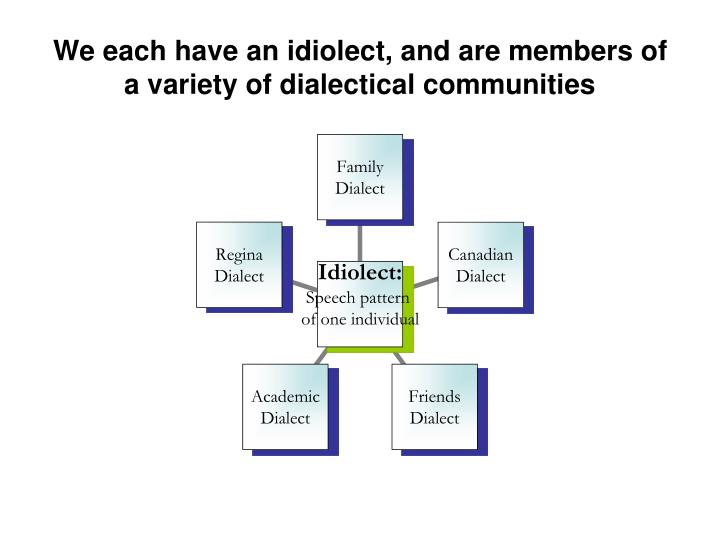 We each have an idiolect and are members of a variety of dialectical communities