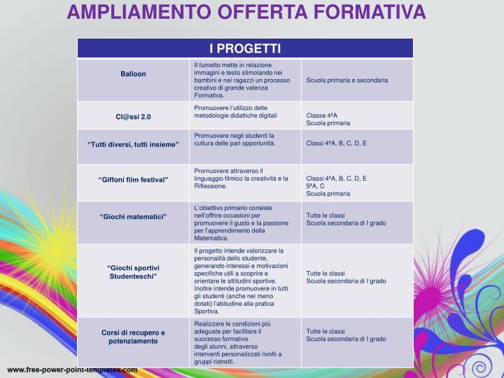 AMPLIAMENTO OFFERTA FORMATIVA