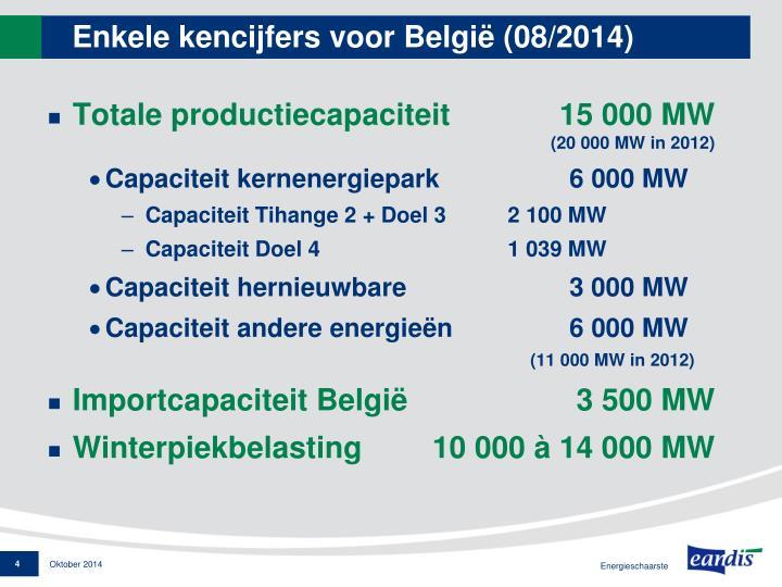 Enkele kencijfers voor België (08/2014)