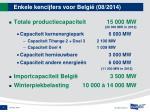 enkele kencijfers voor belgi 08 2014