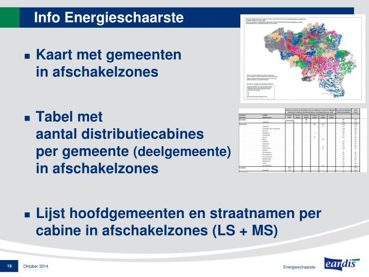 Info Energieschaarste