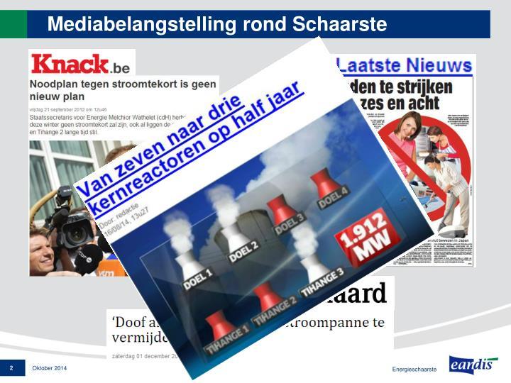 Mediabelangstelling rond Schaarste