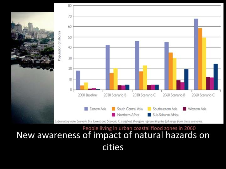 New awareness of impact of natural hazards on cities