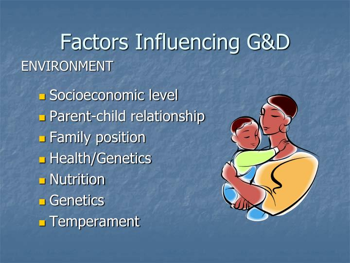 Factors Influencing G&D