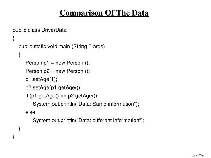 Comparison Of The Data