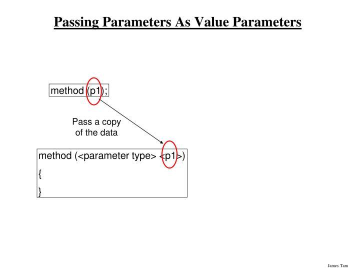 method (<parameter type> <p1>)