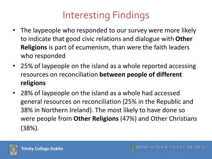 Interesting Findings