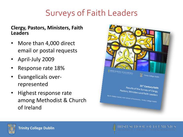 Surveys of Faith Leaders