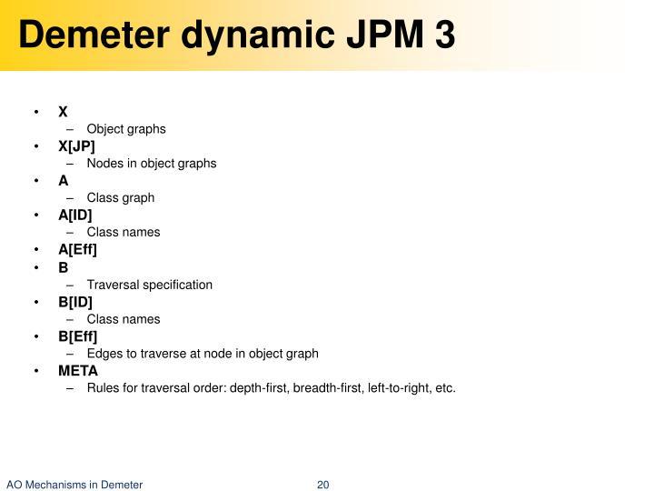 Demeter dynamic JPM 3