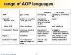 range of aop languages