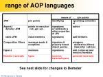 range of aop languages1